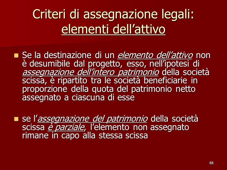 Criteri di assegnazione legali: elementi dell'attivo
