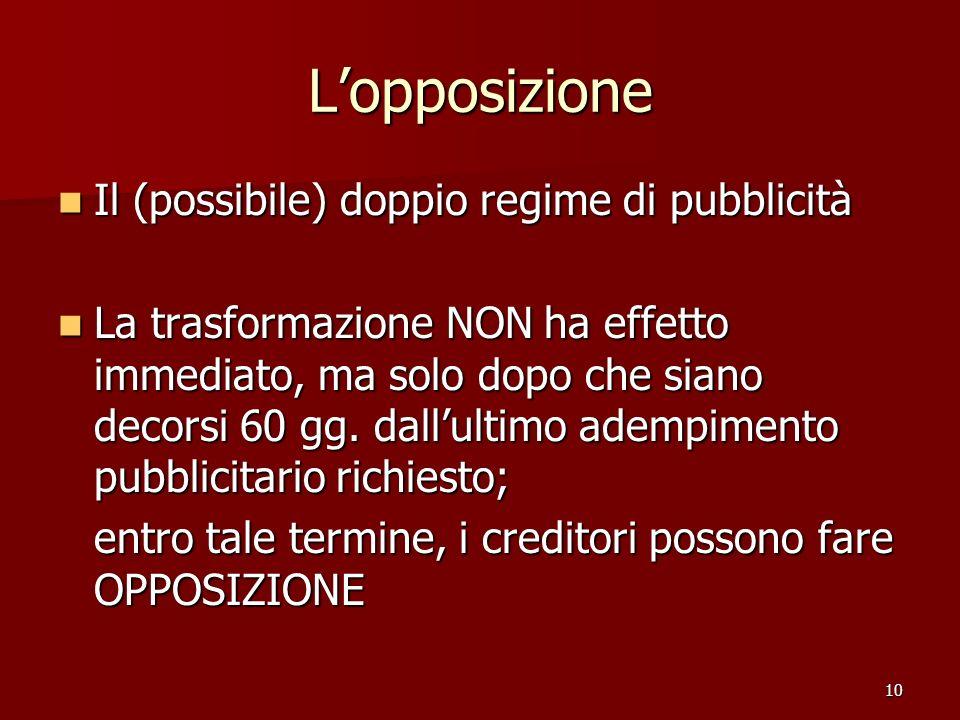 L'opposizione Il (possibile) doppio regime di pubblicità