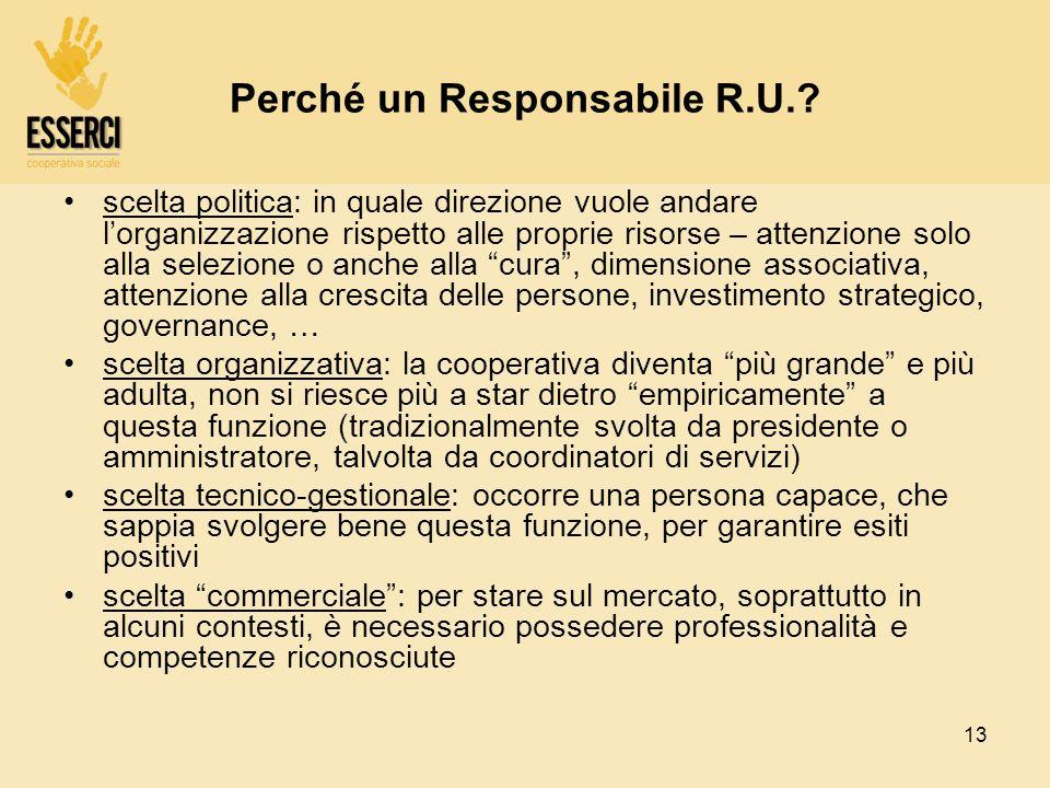 Perché un Responsabile R.U.