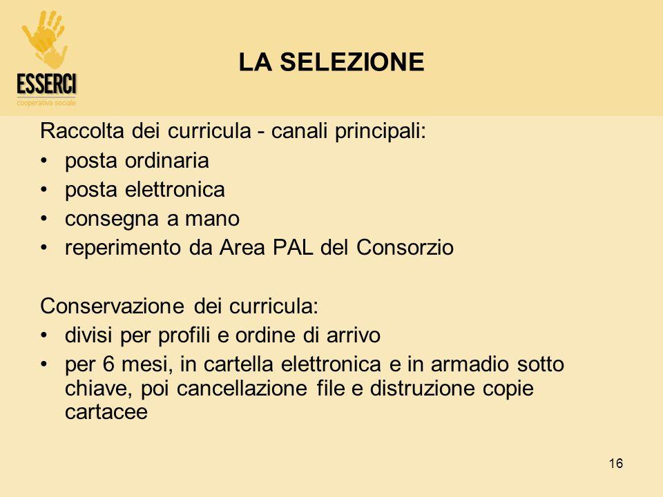 LA SELEZIONE Raccolta dei curricula - canali principali: