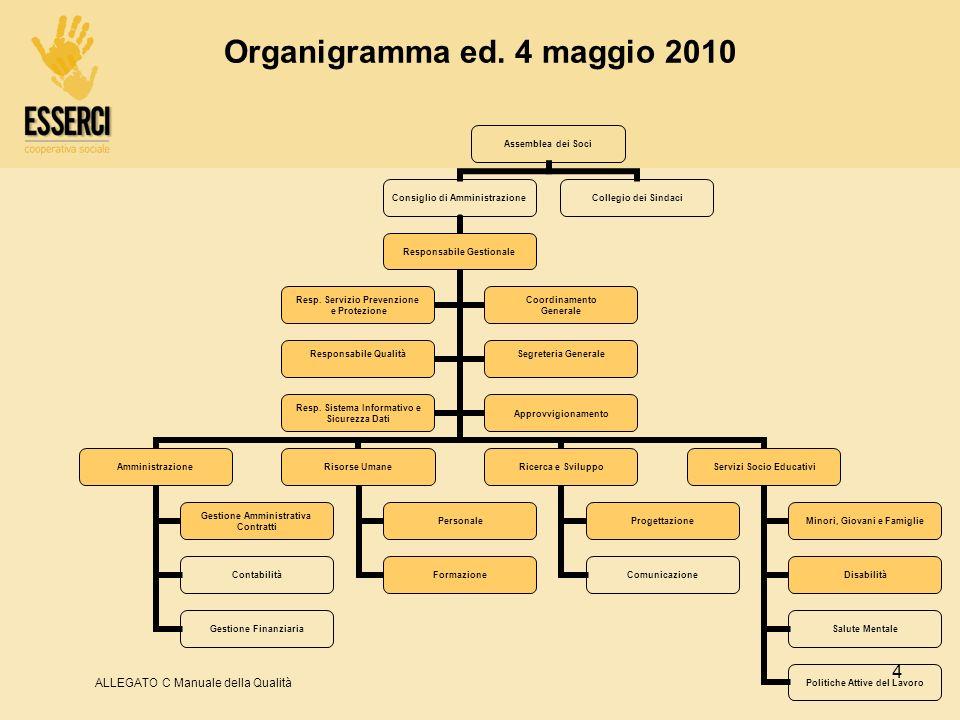 Organigramma ed. 4 maggio 2010