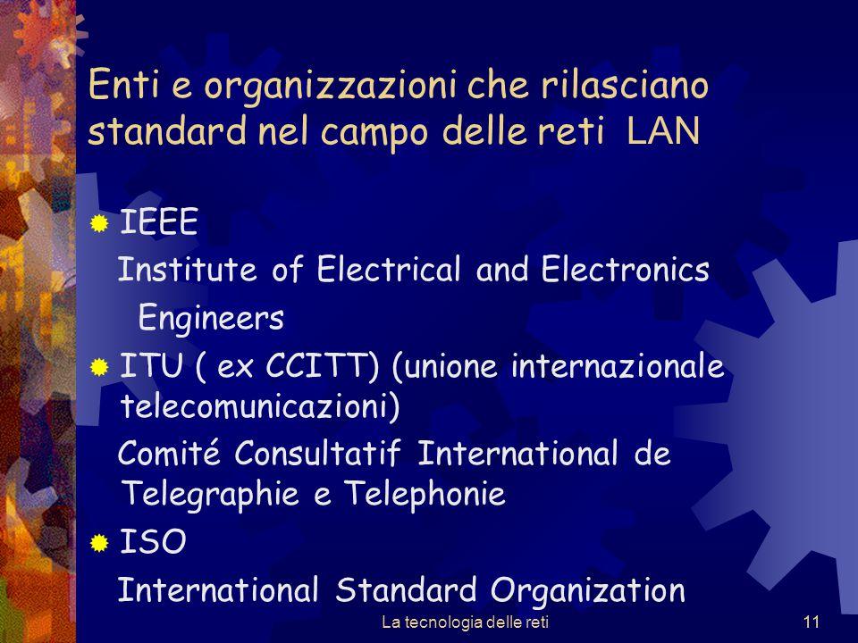 Enti e organizzazioni che rilasciano standard nel campo delle reti LAN