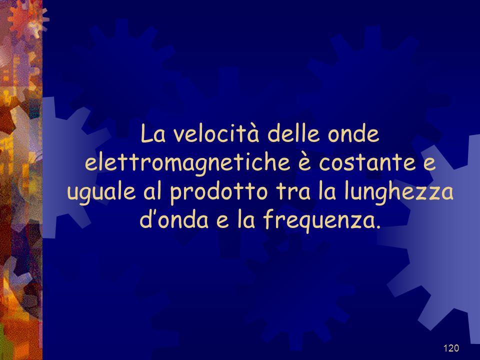 La velocità delle onde elettromagnetiche è costante e uguale al prodotto tra la lunghezza d'onda e la frequenza.