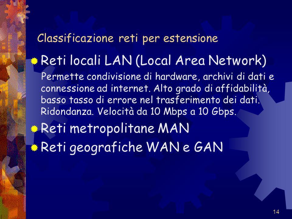 Classificazione reti per estensione