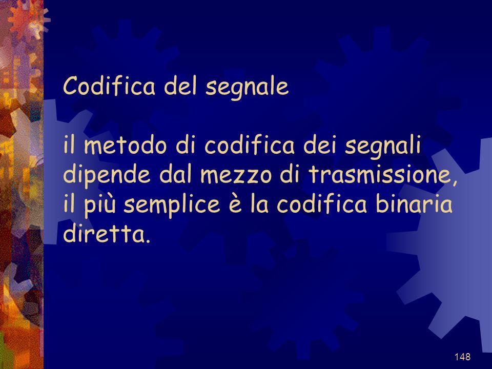 Codifica del segnale il metodo di codifica dei segnali dipende dal mezzo di trasmissione, il più semplice è la codifica binaria diretta.
