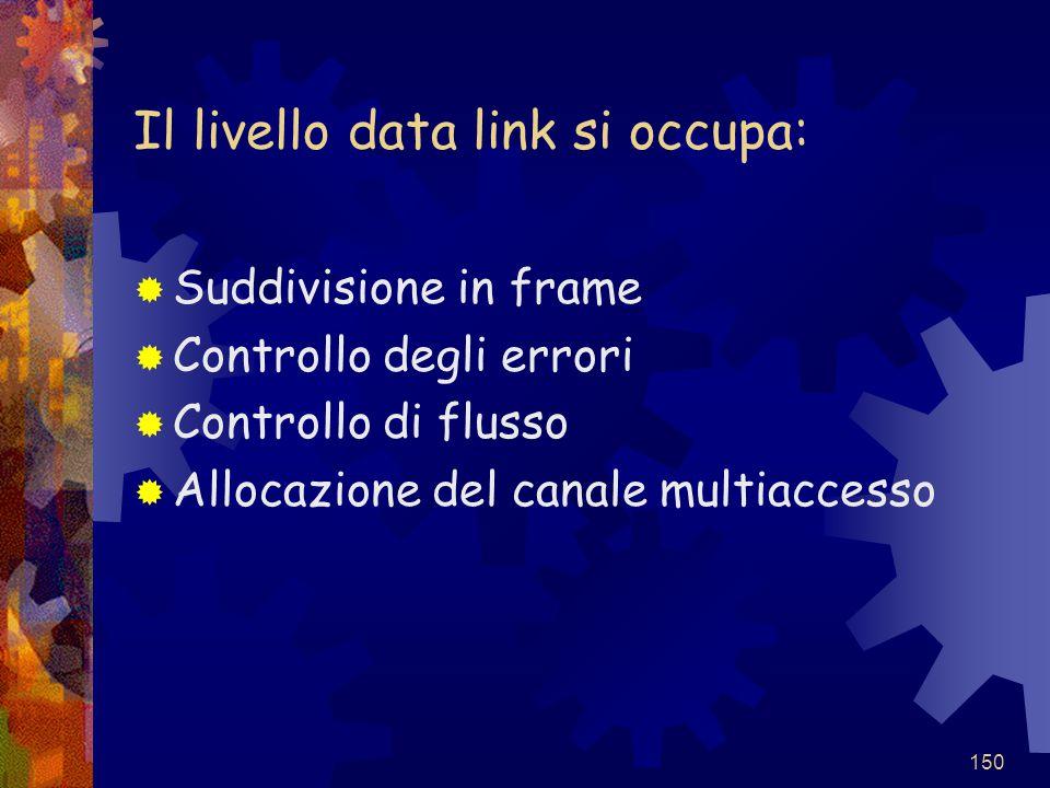 Il livello data link si occupa:
