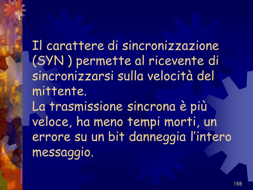 Il carattere di sincronizzazione (SYN ) permette al ricevente di sincronizzarsi sulla velocità del mittente.