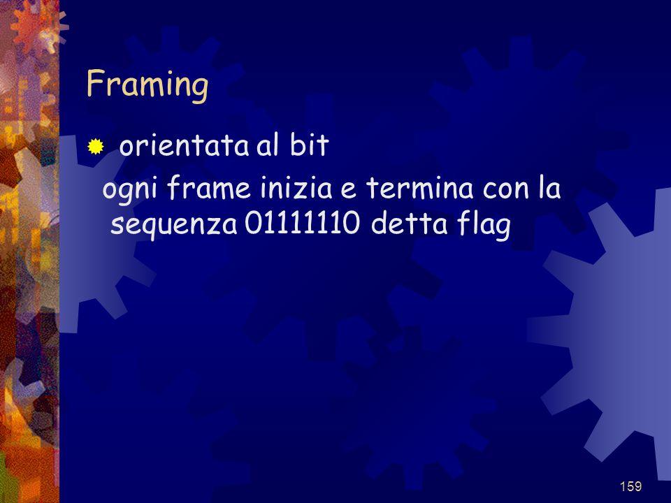 Framing orientata al bit
