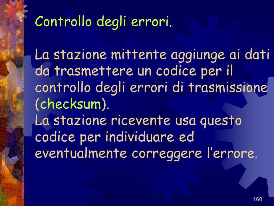 Controllo degli errori