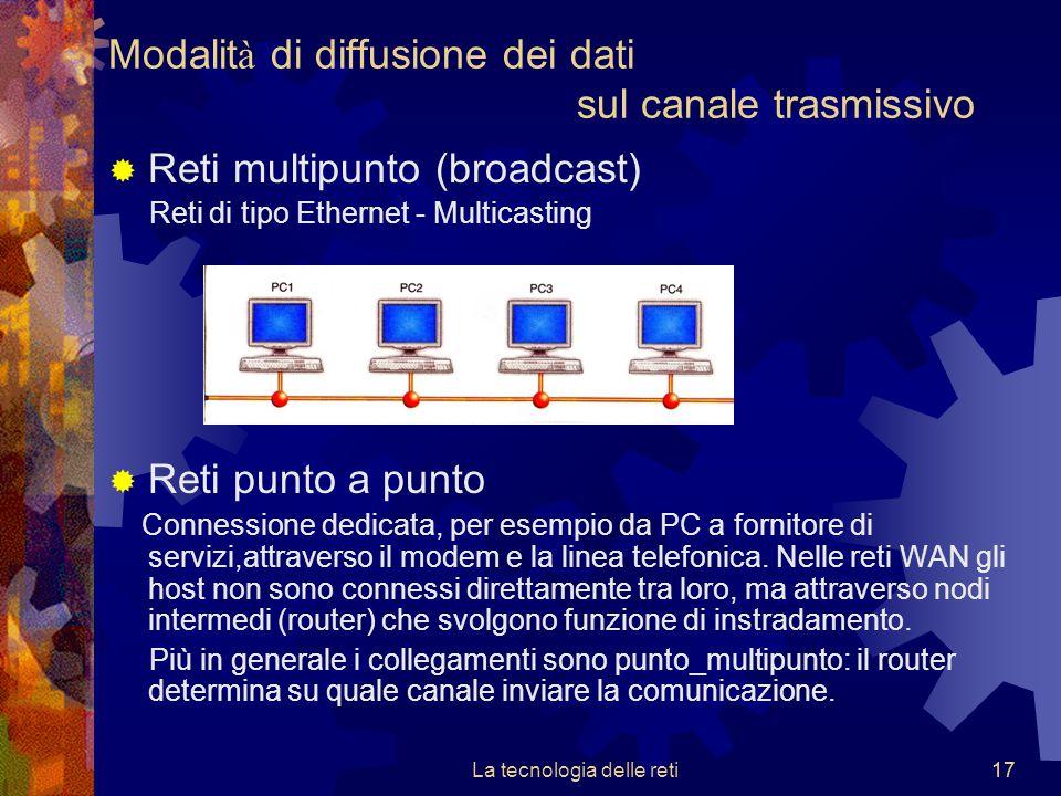 Modalità di diffusione dei dati sul canale trasmissivo