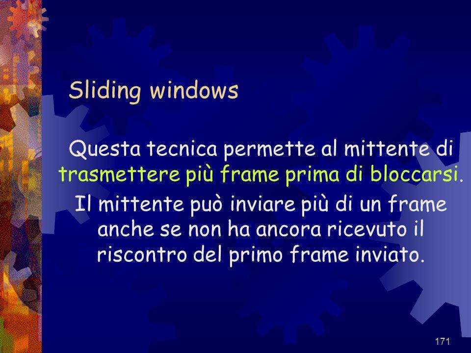 Sliding windows Questa tecnica permette al mittente di trasmettere più frame prima di bloccarsi.
