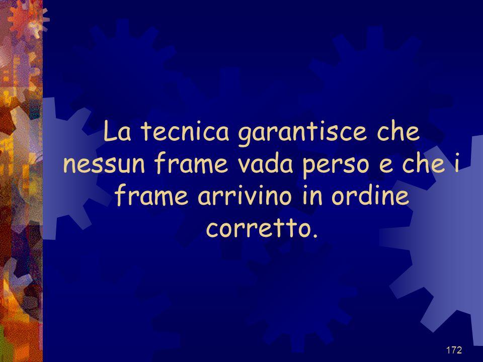 La tecnica garantisce che nessun frame vada perso e che i frame arrivino in ordine corretto.