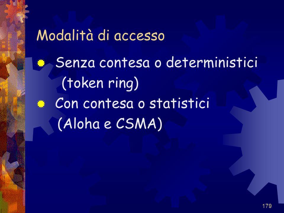 Modalità di accesso Senza contesa o deterministici.