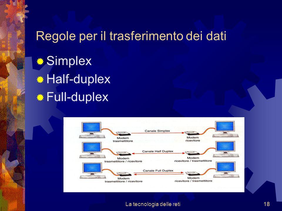 Regole per il trasferimento dei dati