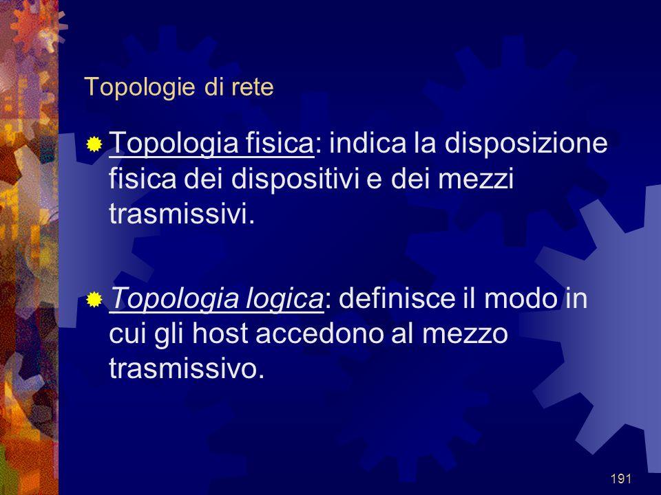 Topologie di rete Topologia fisica: indica la disposizione fisica dei dispositivi e dei mezzi trasmissivi.