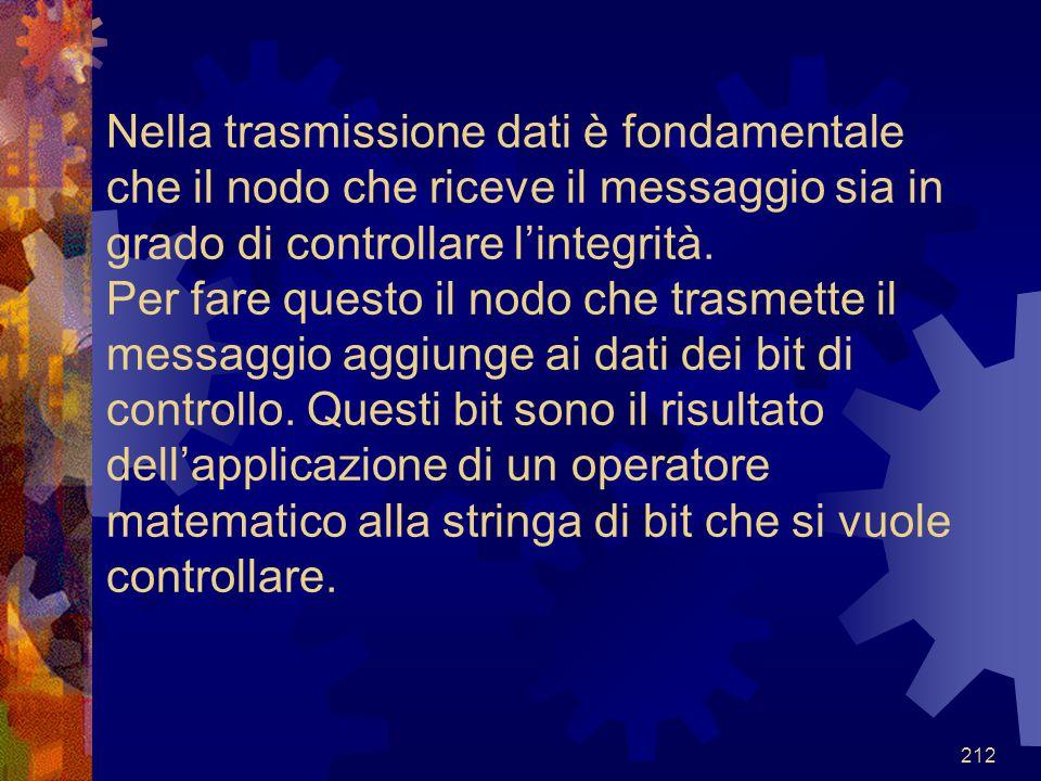 Nella trasmissione dati è fondamentale che il nodo che riceve il messaggio sia in grado di controllare l'integrità.