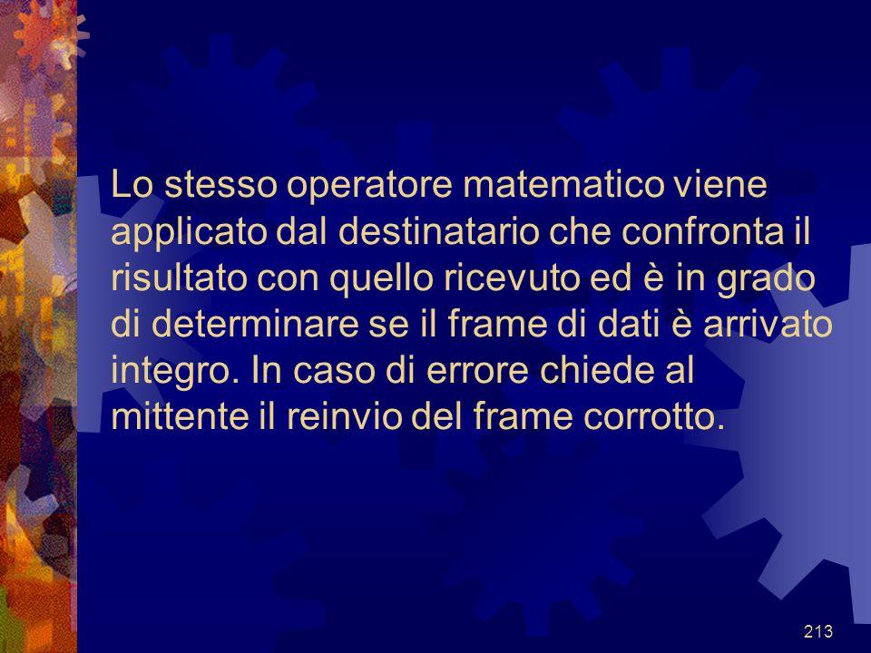 Lo stesso operatore matematico viene applicato dal destinatario che confronta il risultato con quello ricevuto ed è in grado di determinare se il frame di dati è arrivato integro.