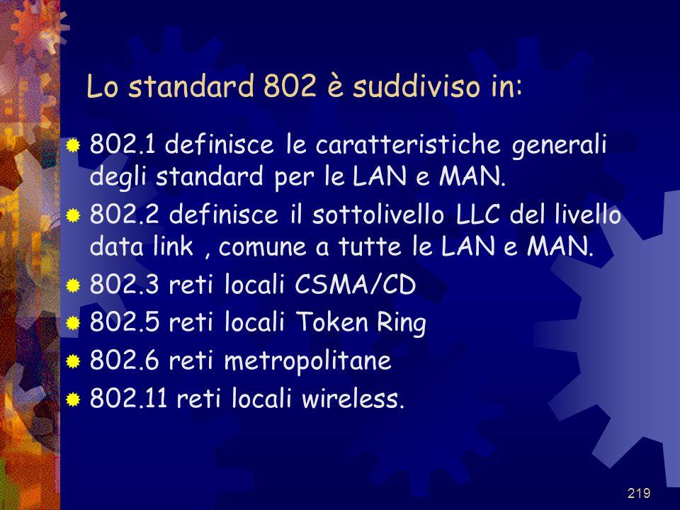 Lo standard 802 è suddiviso in: