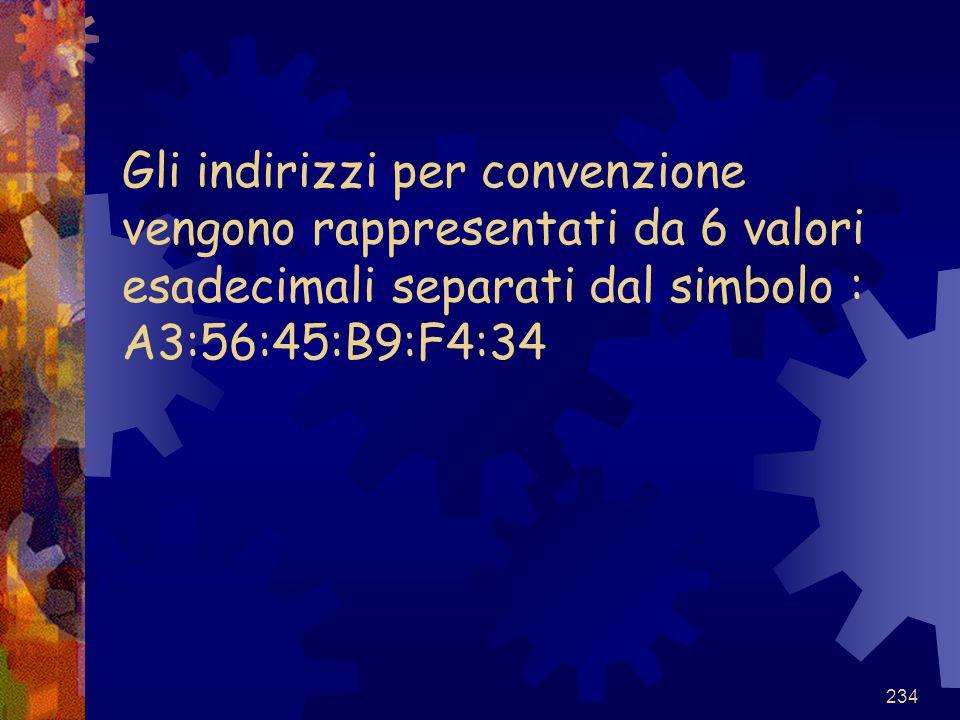 Gli indirizzi per convenzione vengono rappresentati da 6 valori esadecimali separati dal simbolo : A3:56:45:B9:F4:34
