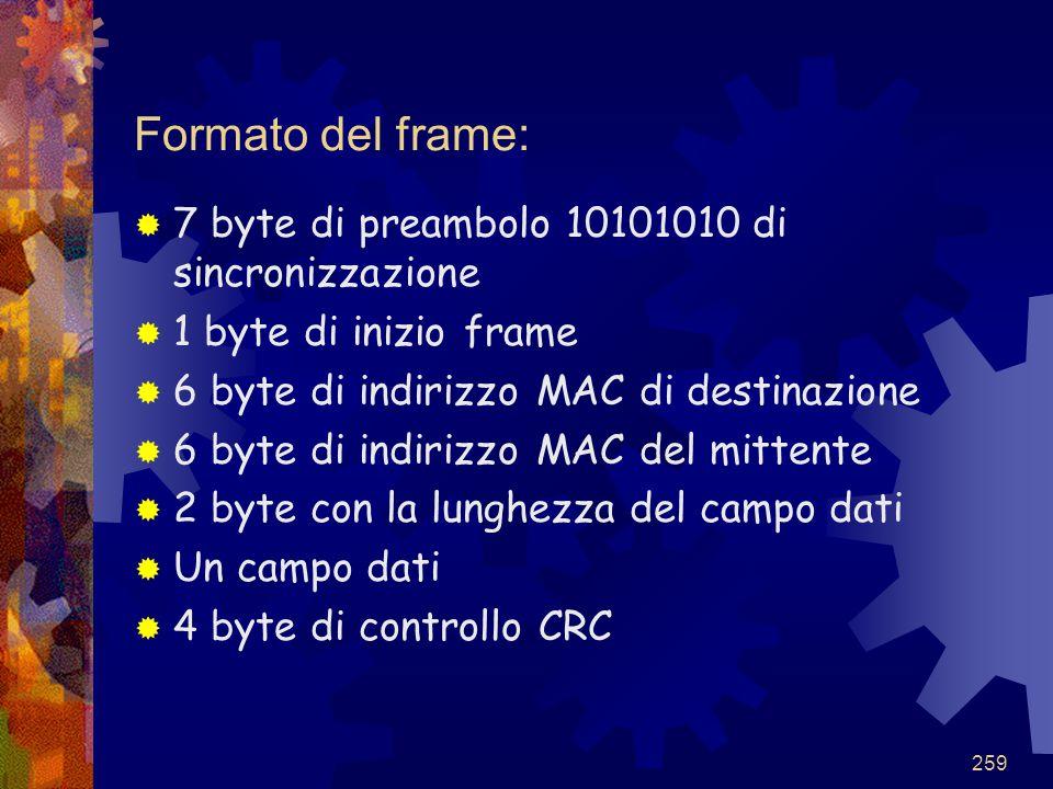 Formato del frame: 7 byte di preambolo 10101010 di sincronizzazione