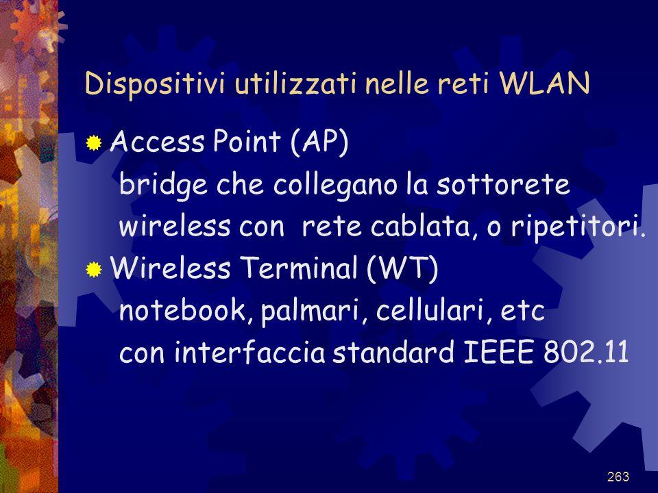 Dispositivi utilizzati nelle reti WLAN