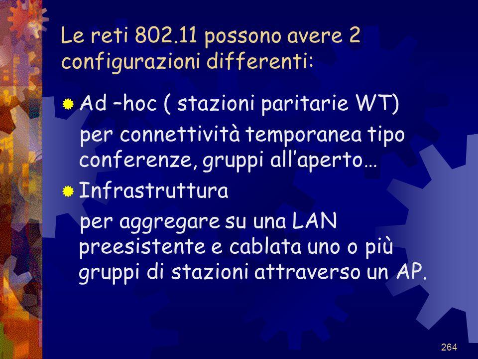 Le reti 802.11 possono avere 2 configurazioni differenti:
