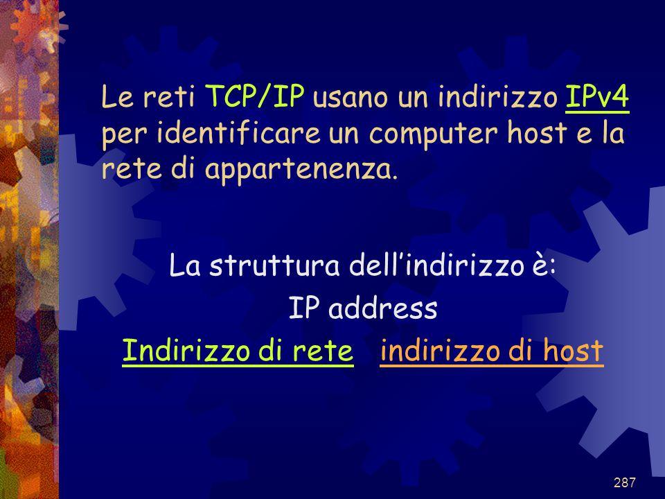 La struttura dell'indirizzo è: IP address