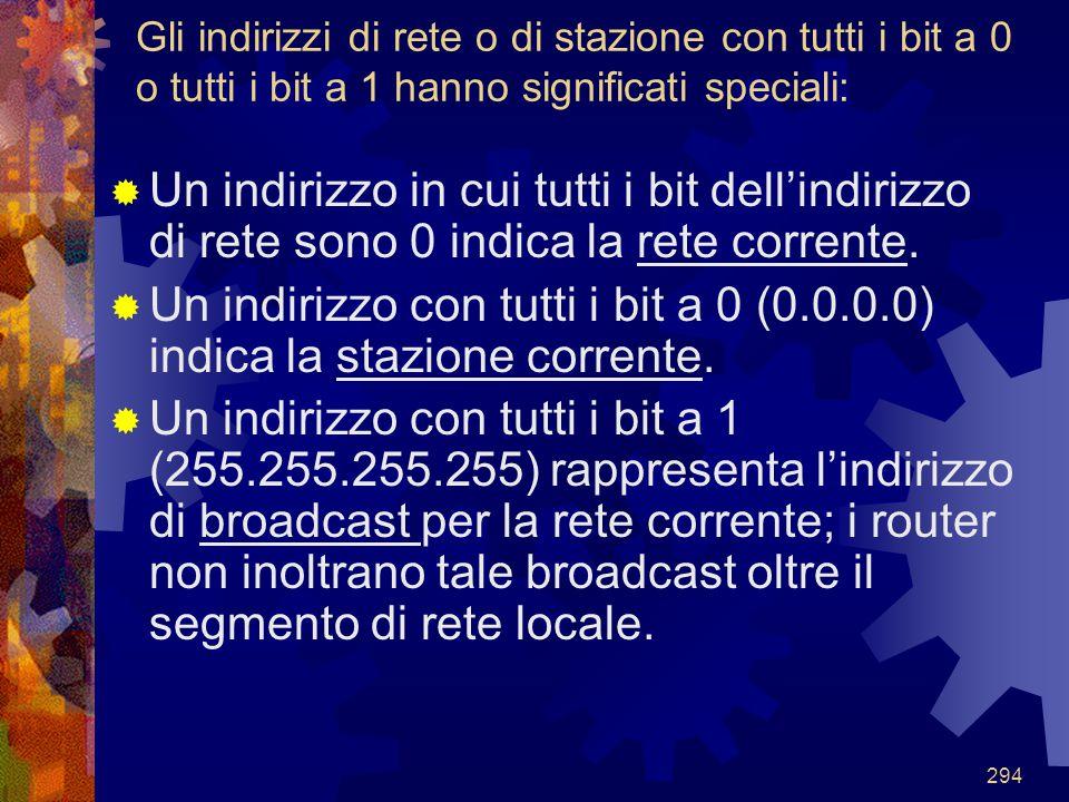 Gli indirizzi di rete o di stazione con tutti i bit a 0 o tutti i bit a 1 hanno significati speciali: