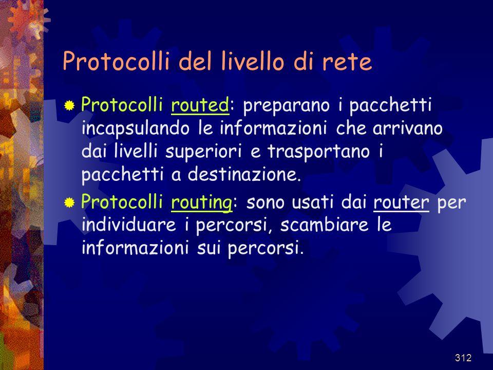 Protocolli del livello di rete