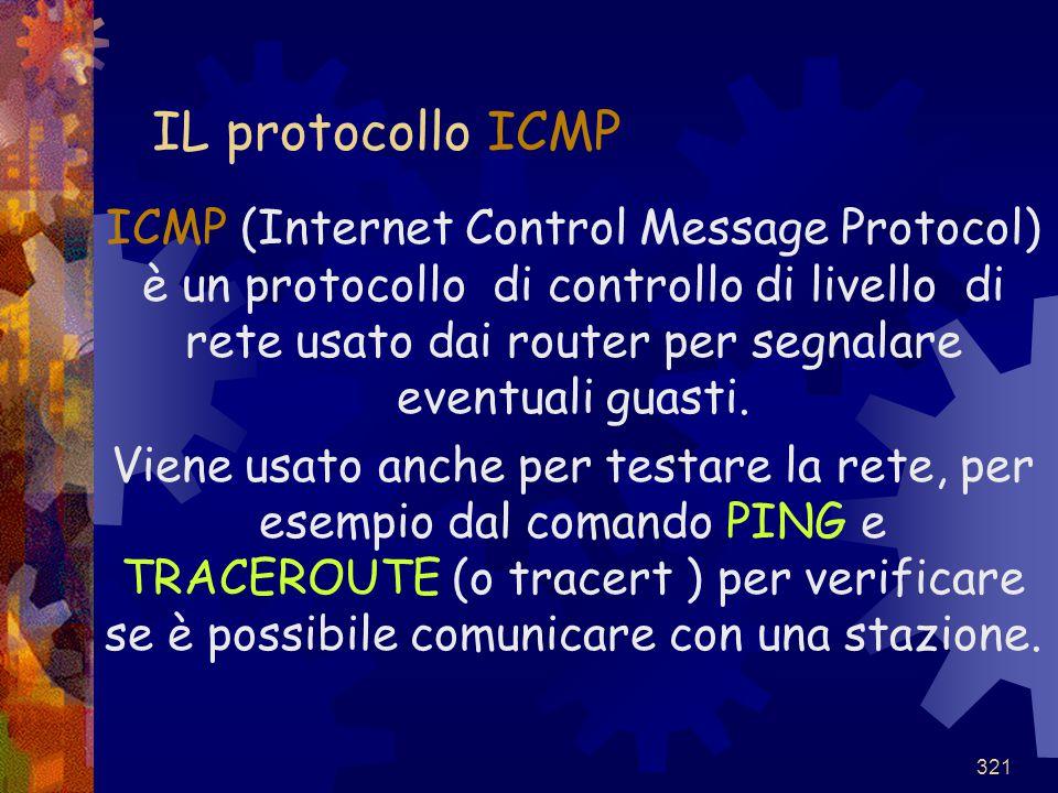 IL protocollo ICMP
