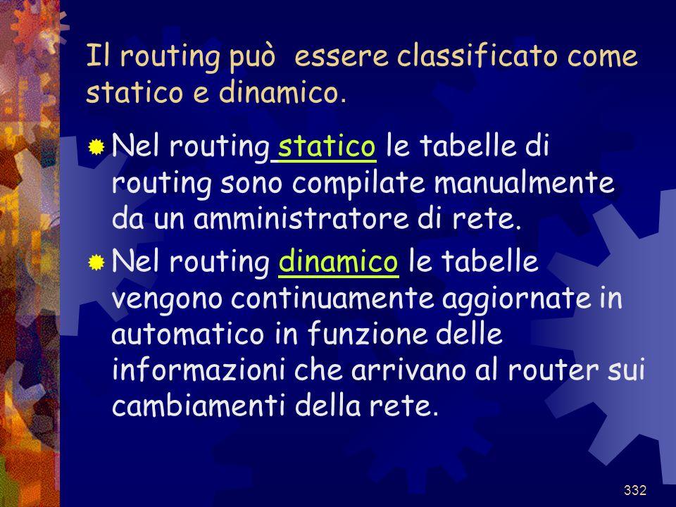 Il routing può essere classificato come statico e dinamico.