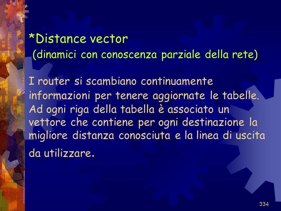 *Distance vector (dinamici con conoscenza parziale della rete) I router si scambiano continuamente informazioni per tenere aggiornate le tabelle.