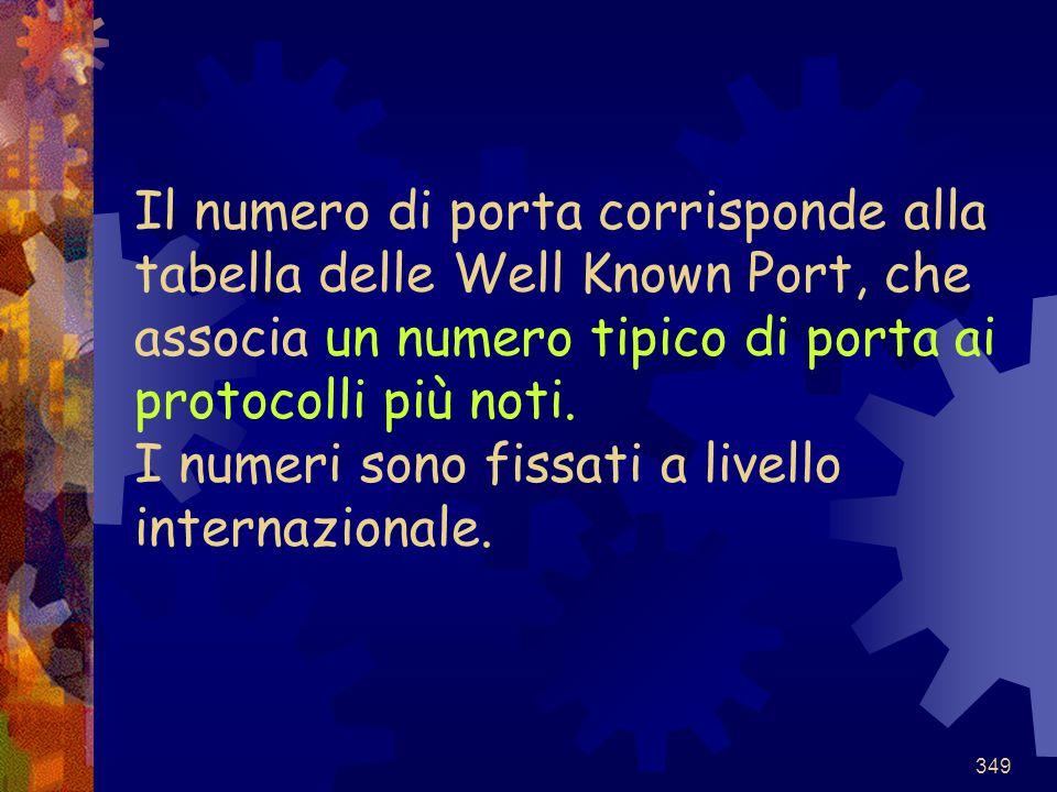 Il numero di porta corrisponde alla tabella delle Well Known Port, che associa un numero tipico di porta ai protocolli più noti.