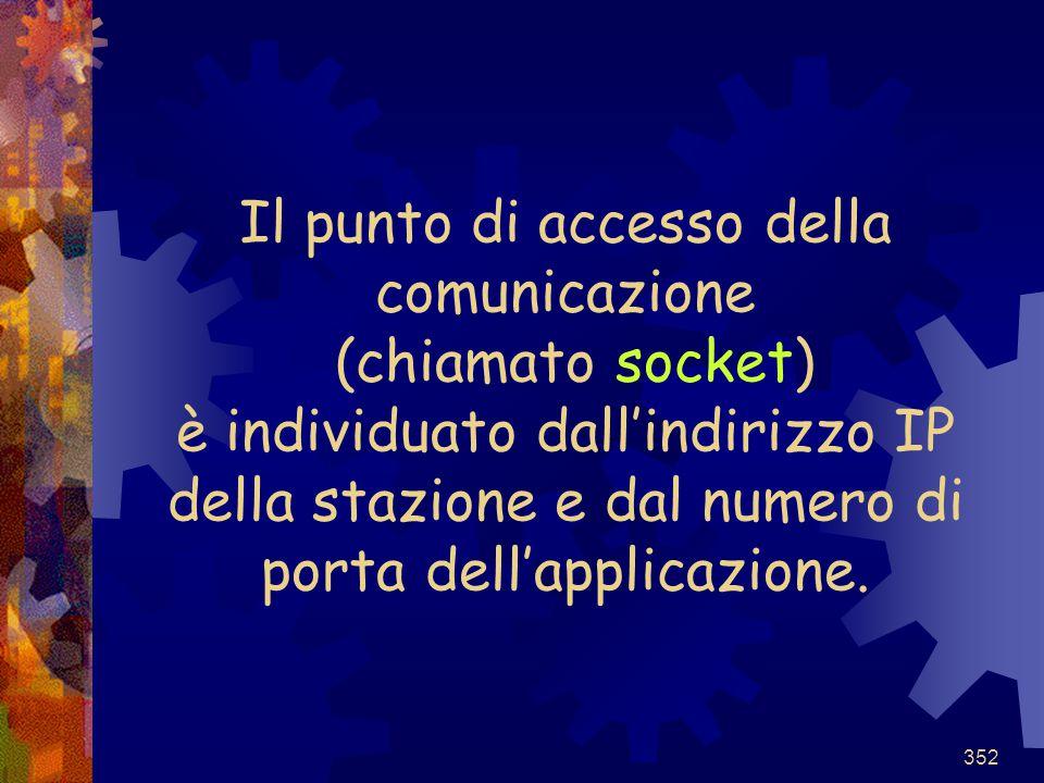 Il punto di accesso della comunicazione (chiamato socket) è individuato dall'indirizzo IP della stazione e dal numero di porta dell'applicazione.