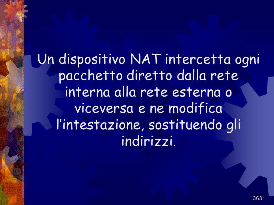 Un dispositivo NAT intercetta ogni pacchetto diretto dalla rete interna alla rete esterna o viceversa e ne modifica l'intestazione, sostituendo gli indirizzi.