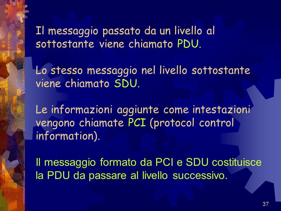 Il messaggio passato da un livello al sottostante viene chiamato PDU