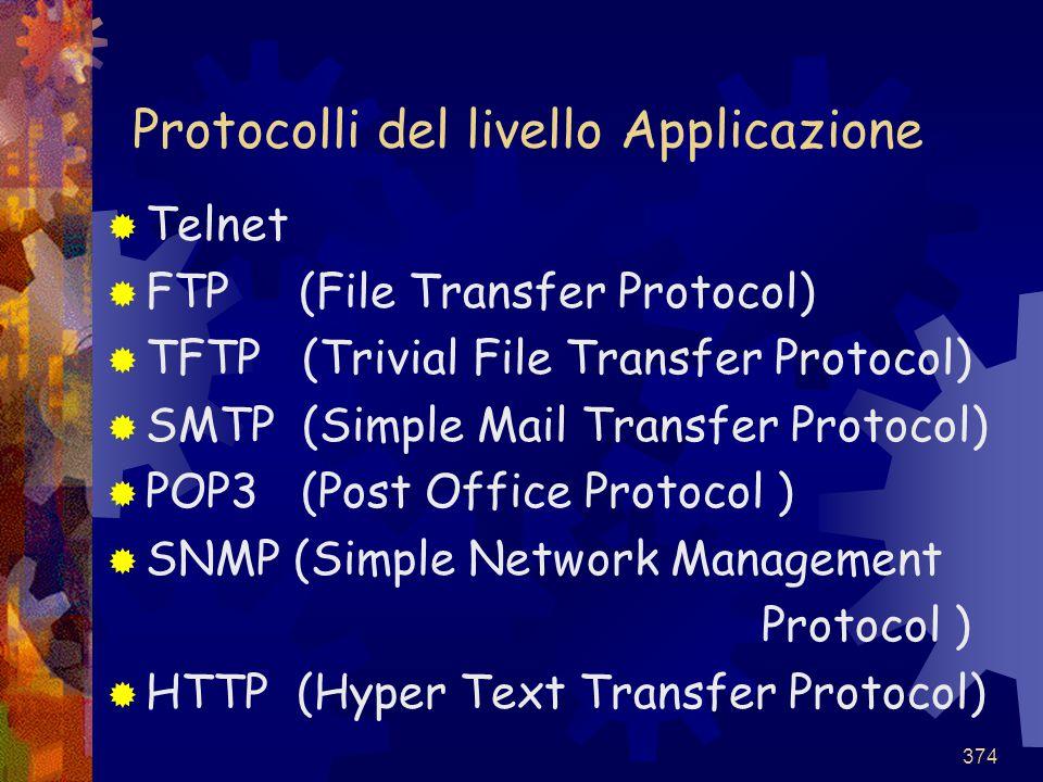 Protocolli del livello Applicazione