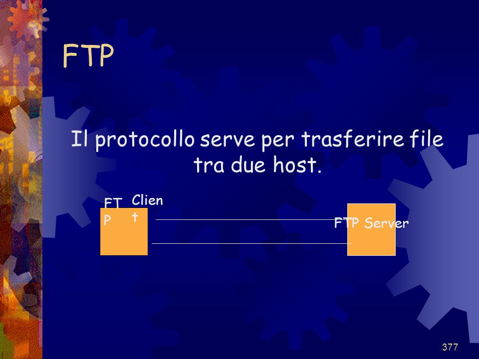 Il protocollo serve per trasferire file tra due host.