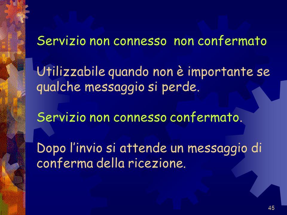 Servizio non connesso non confermato Utilizzabile quando non è importante se qualche messaggio si perde.