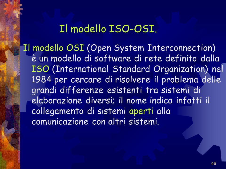 Il modello ISO-OSI.