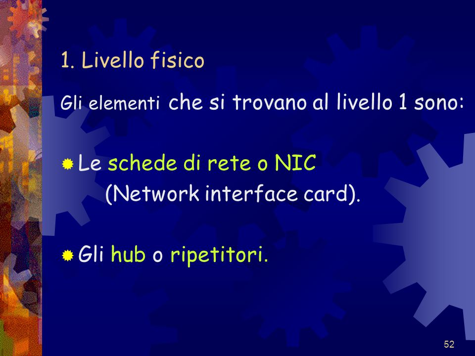 (Network interface card). Gli hub o ripetitori.