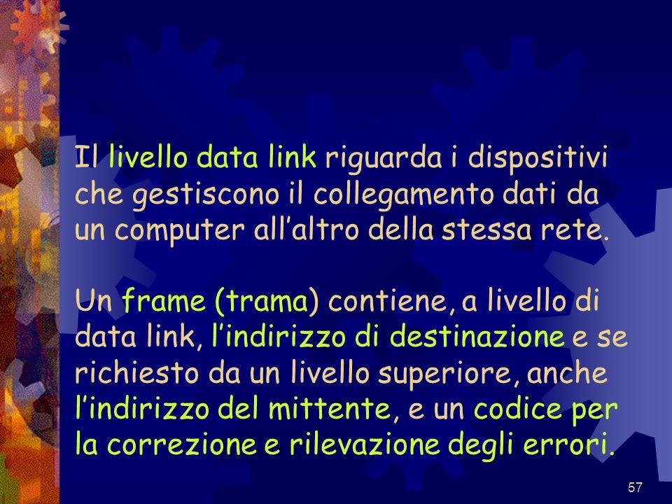 Il livello data link riguarda i dispositivi che gestiscono il collegamento dati da un computer all'altro della stessa rete.