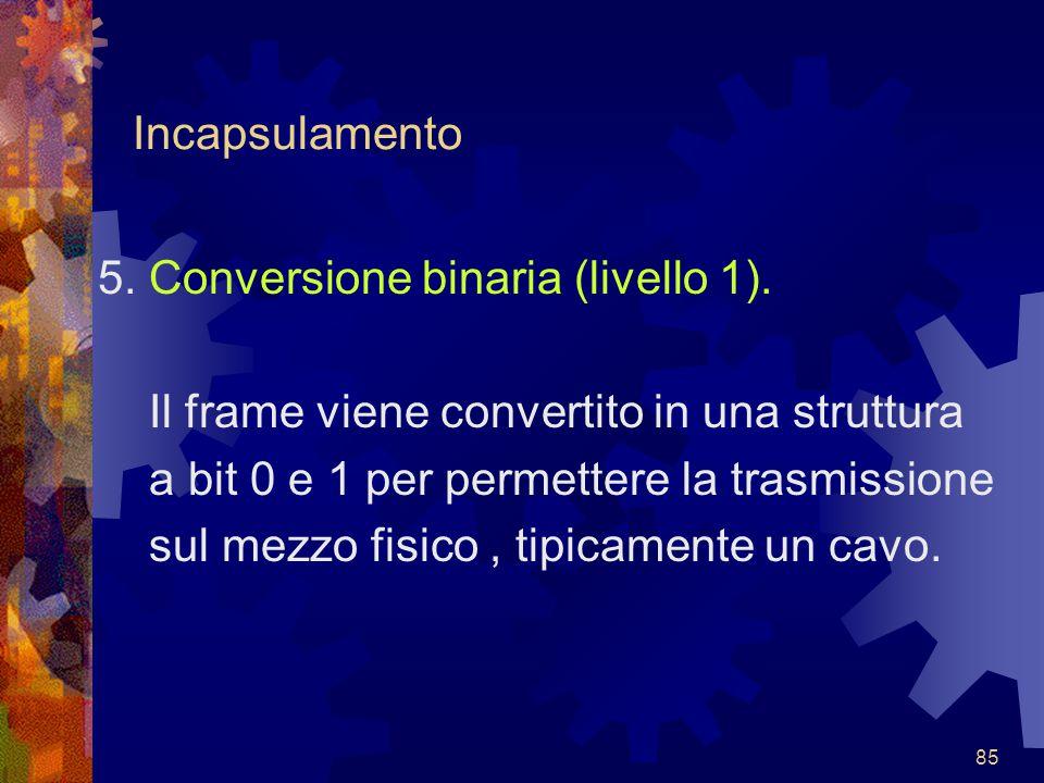 Incapsulamento 5. Conversione binaria (livello 1). Il frame viene convertito in una struttura. a bit 0 e 1 per permettere la trasmissione.