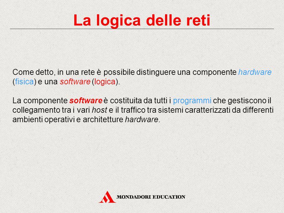 La logica delle reti Come detto, in una rete è possibile distinguere una componente hardware (fisica) e una software (logica).