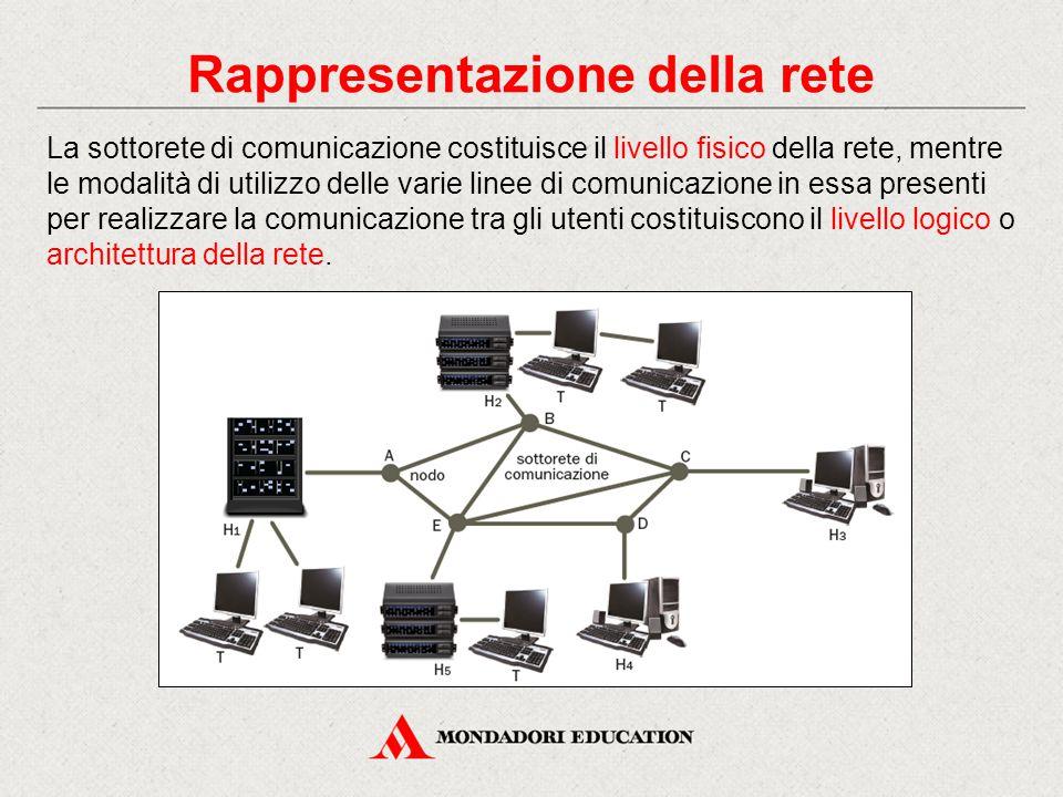 Rappresentazione della rete