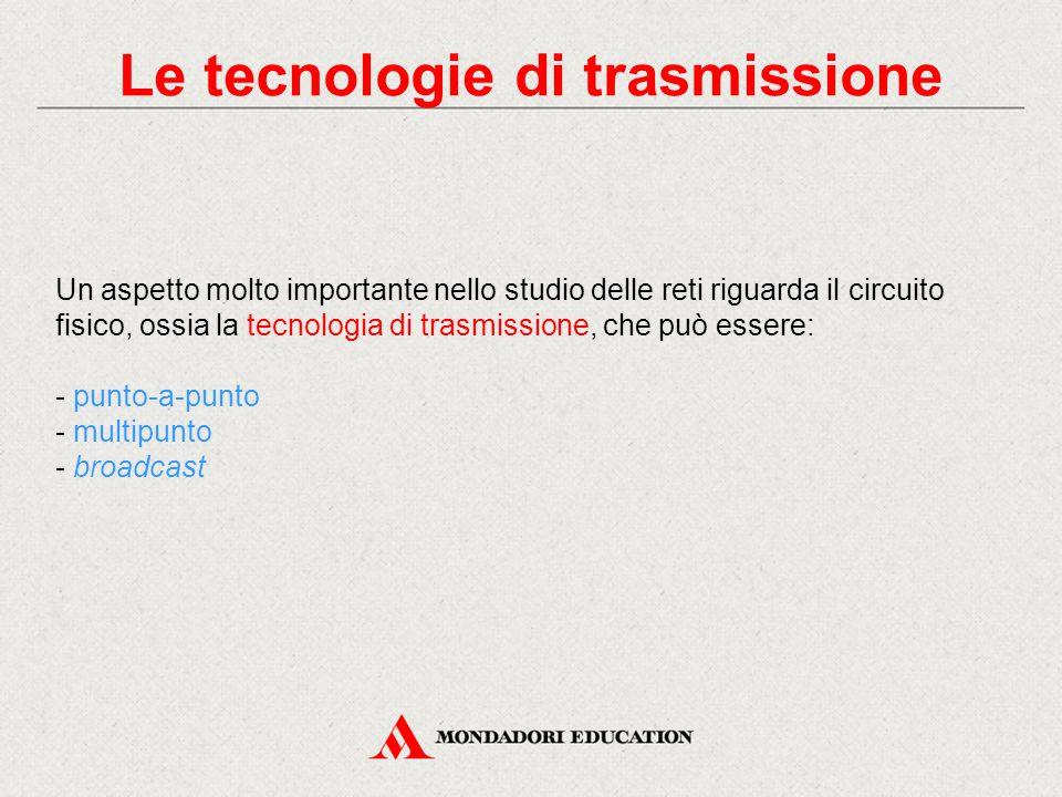 Le tecnologie di trasmissione