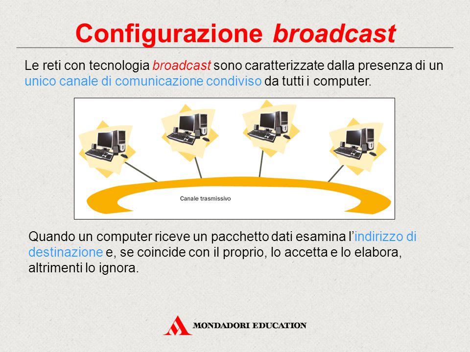 Configurazione broadcast