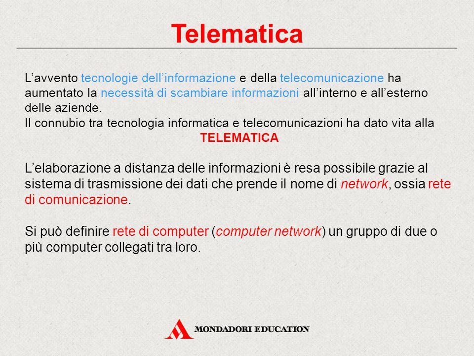 Telematica