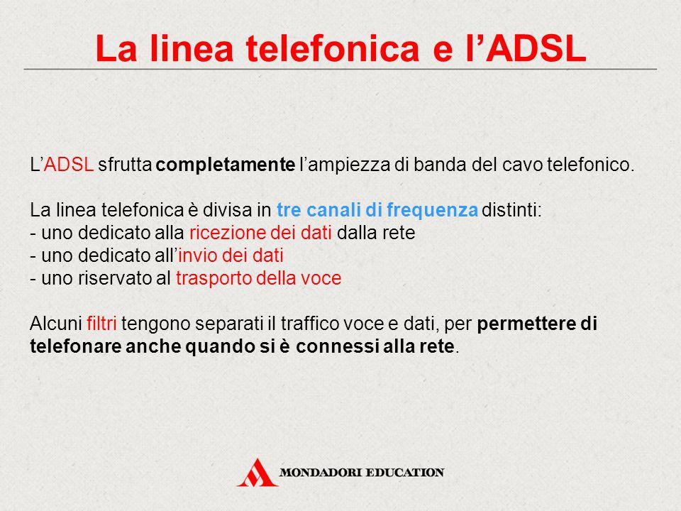 La linea telefonica e l'ADSL