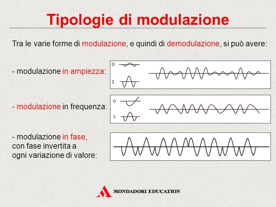 Tipologie di modulazione